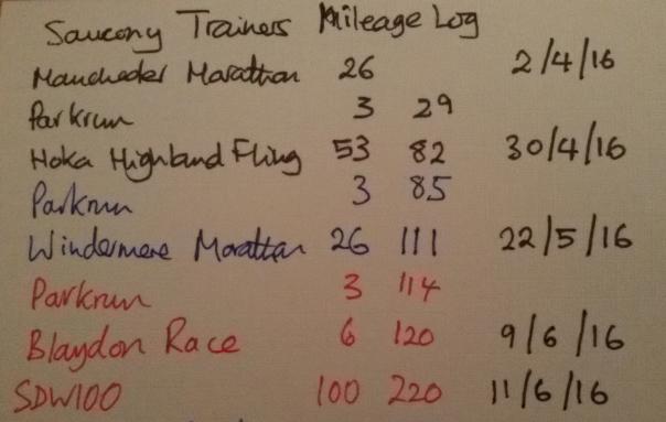 trainer-mileagetrunc